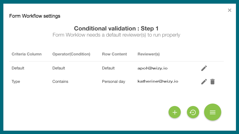 fw - conditional r