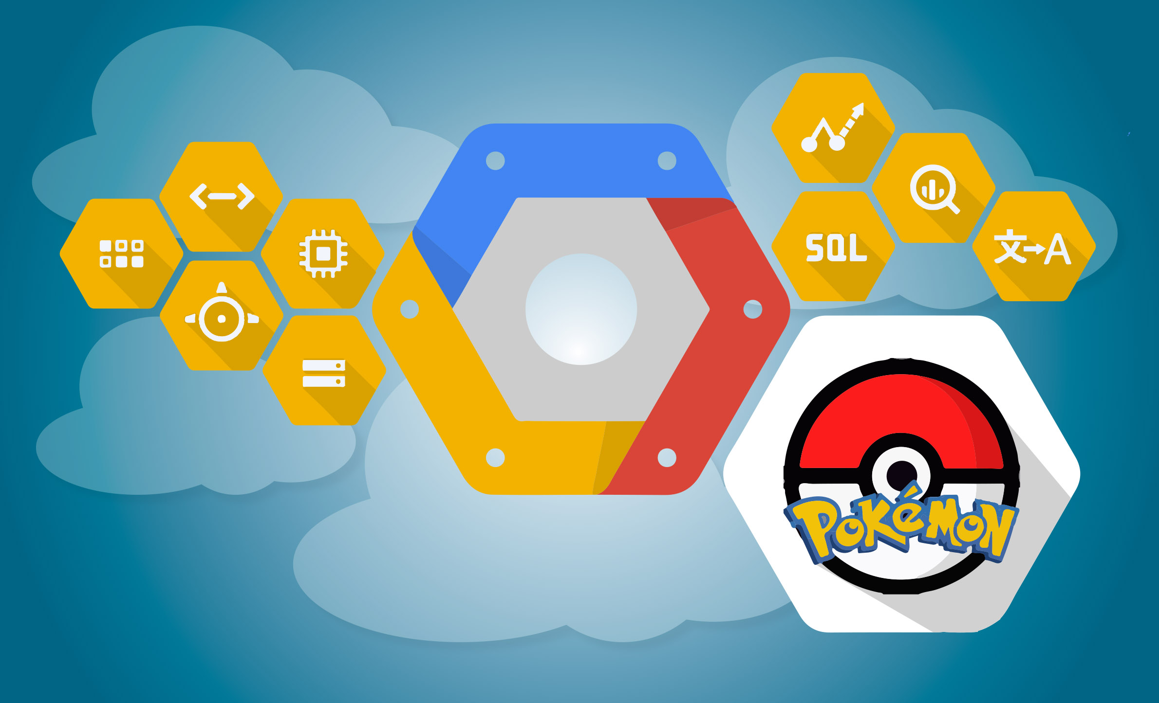 Why we use the same Google Cloud Platform as Pokémon GO